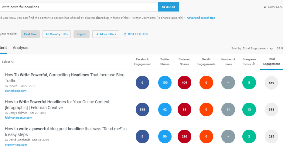 Buzzsumo helps you write headlines that people share