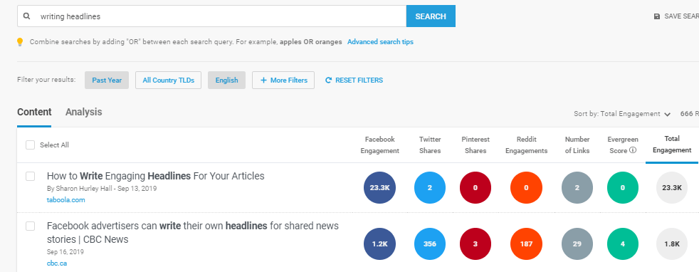Buzzsumo is a great tool to find headlines that get the most engagement
