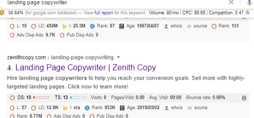 proper keyword research helped me figure out how to rank the page properly