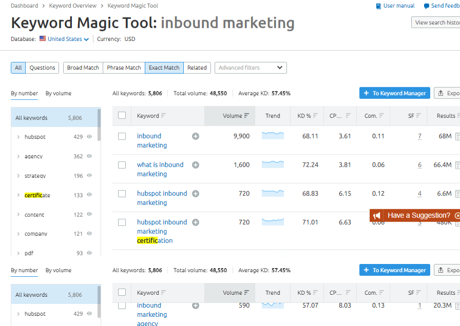 SEMrush is an awesome tool for doing keyword research